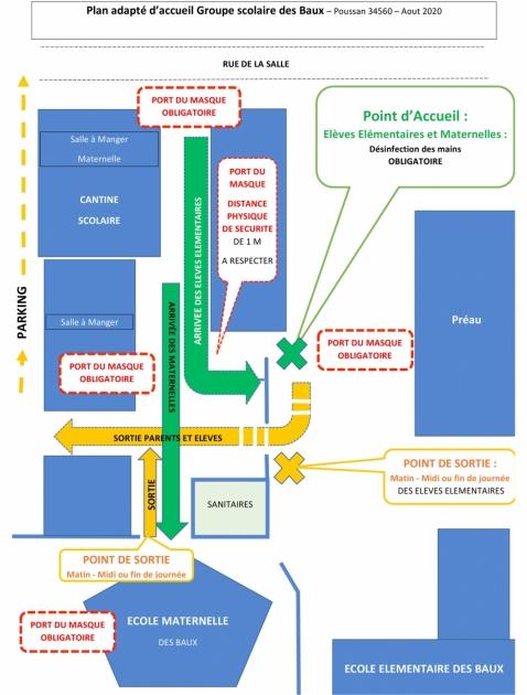 Plan Covid Baux